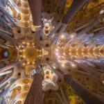 Finding Antoni Gaudí in Barcelona: Guide to Over 20 Gaudí Sites in Barcelona Spain